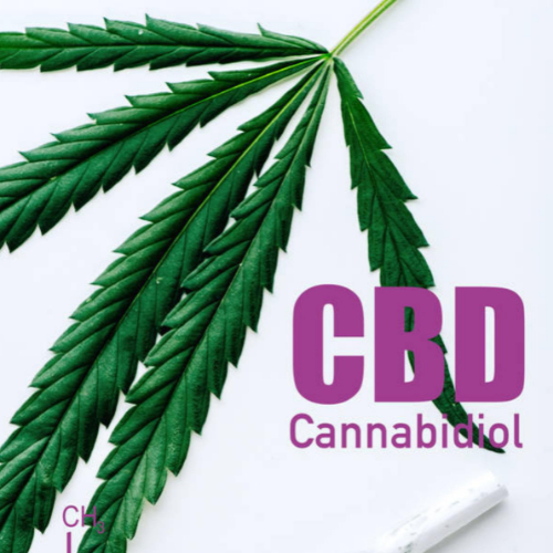 imaged of CBD Oil ingredients and title